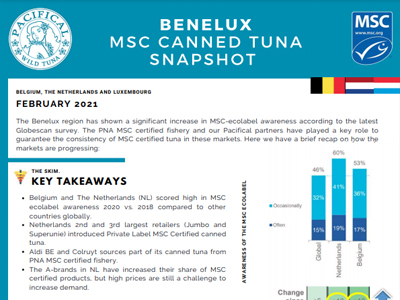 BENELUX: MSC Canned Tuna Snapshot 2021
